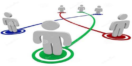 合伙企业工商注册